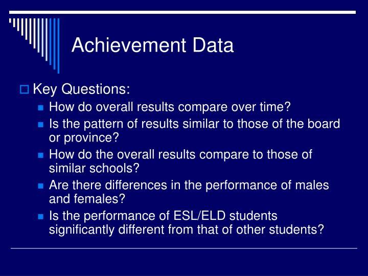 Achievement Data
