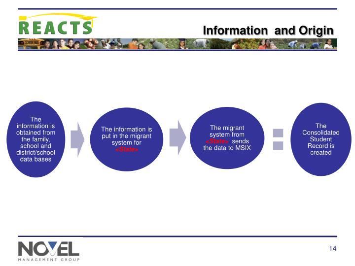 Information  and Origin