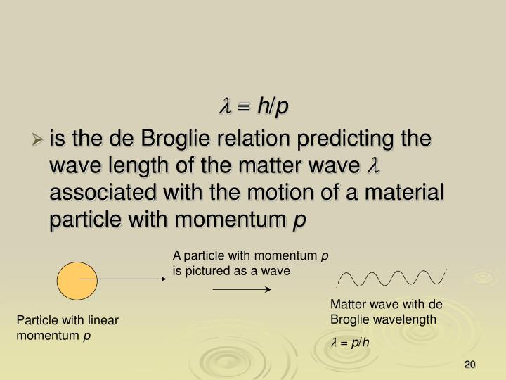 A particle with momentum