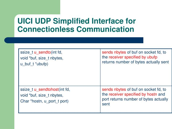 UICI UDP Simplified Interface for Connectionless Communication