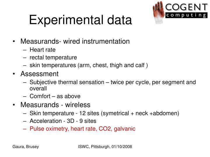 Experimental data