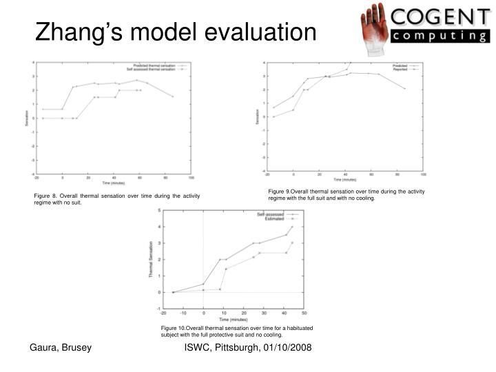 Zhang's model evaluation