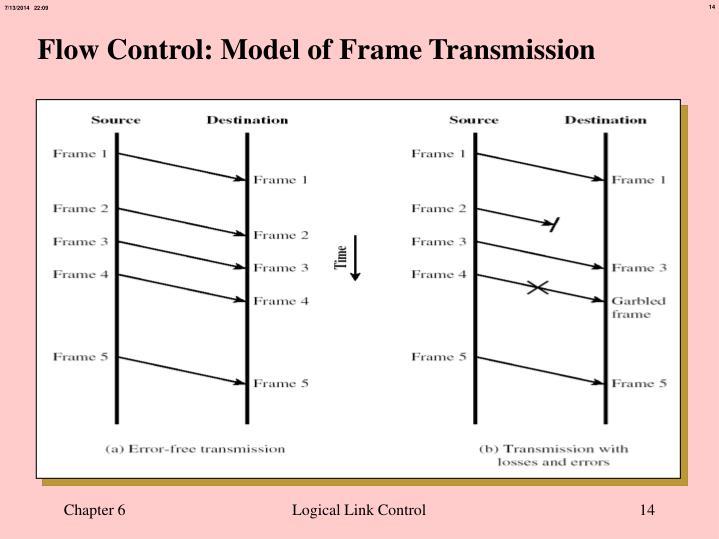 Flow Control: Model of Frame Transmission