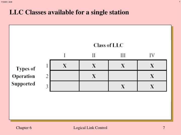 LLC Classes available for a single station