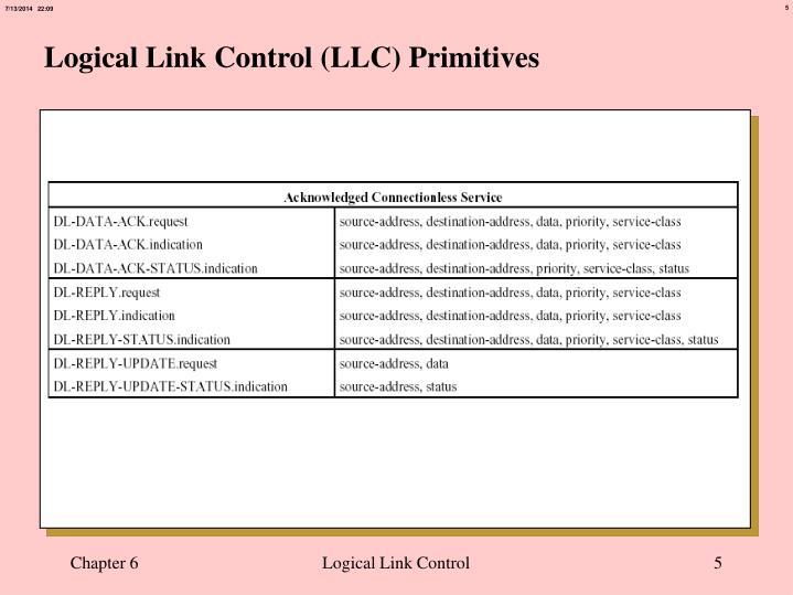 Logical Link Control (LLC) Primitives