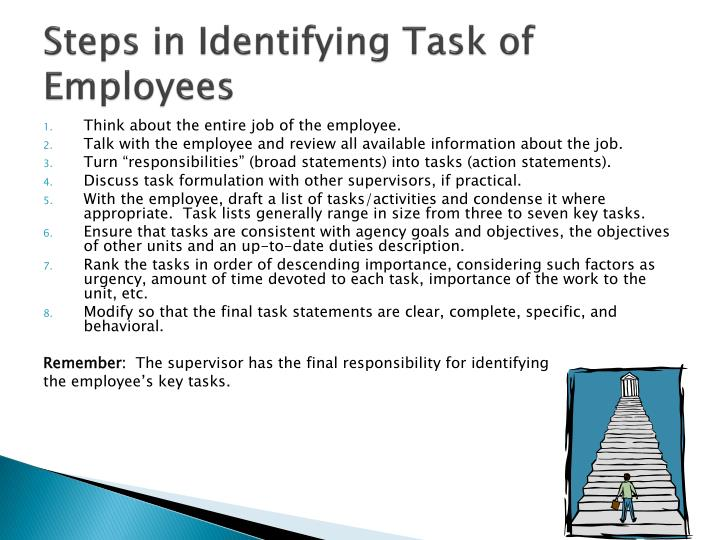 Steps in Identifying Task of Employees