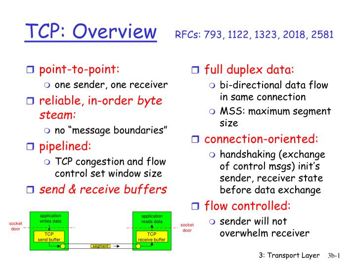 tcp overview rfcs 793 1122 1323 2018 2581 n.