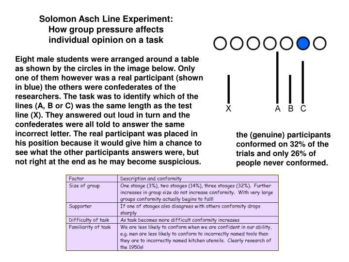 Solomon Asch Line Experiment: