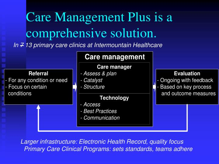 Care Management Plus is a comprehensive solution.