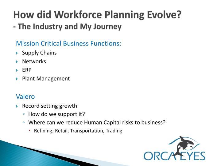 How did Workforce Planning Evolve?