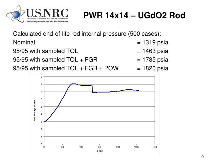 PWR 14x14 – UGdO2 Rod