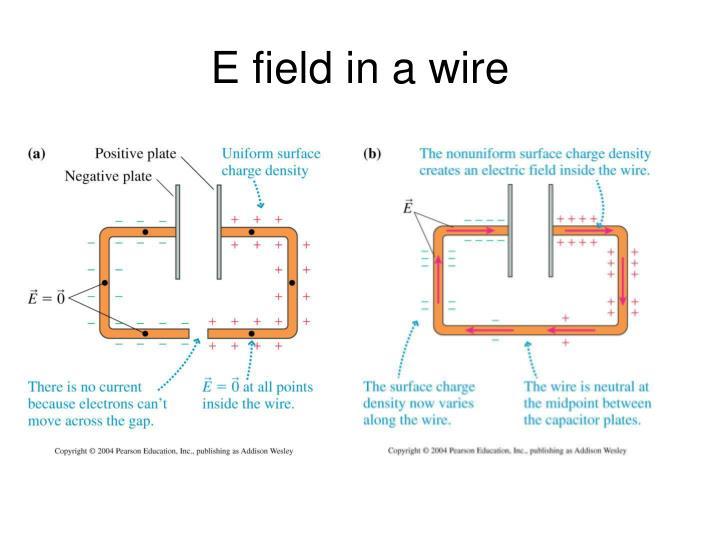 E field in a wire