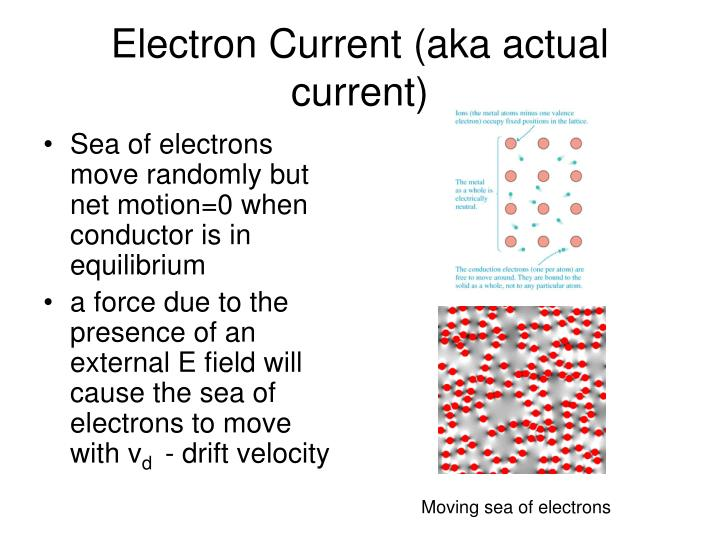 Electron Current (aka actual current)