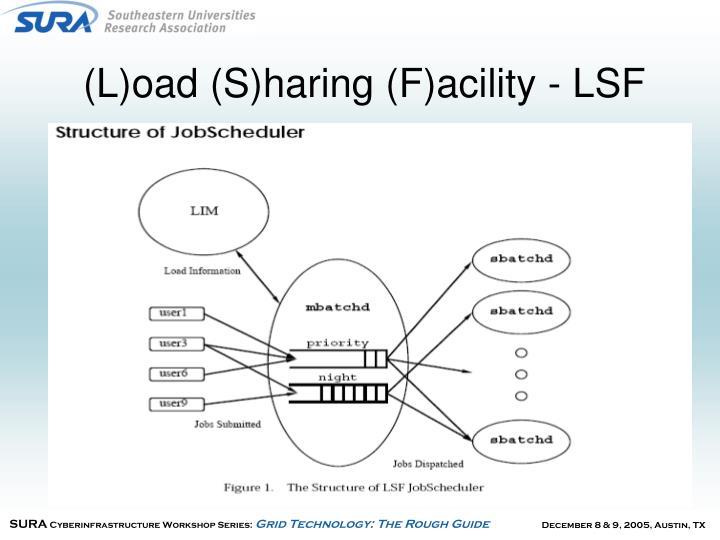 (L)oad (S)haring (F)acility - LSF