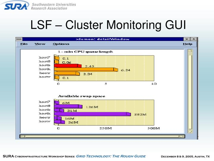 LSF – Cluster Monitoring GUI