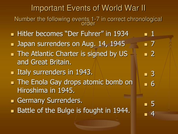 important events of world war ii number the following events 1 7 in correct chronological order n.