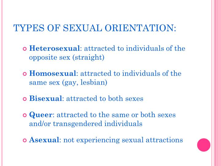 TYPES OF SEXUAL ORIENTATION: