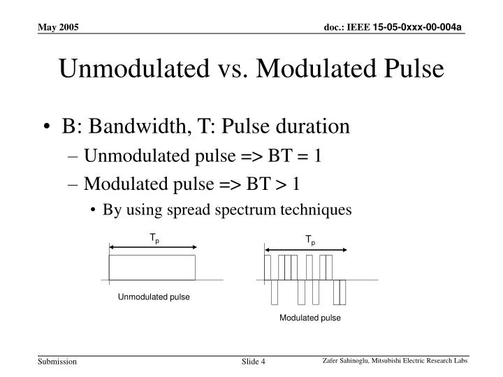 Unmodulated pulse