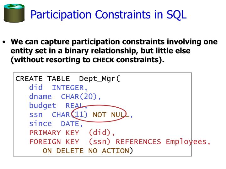 Participation Constraints in SQL