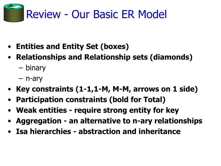 Review - Our Basic ER Model