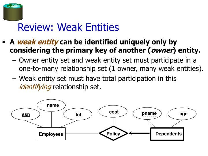 Review: Weak Entities