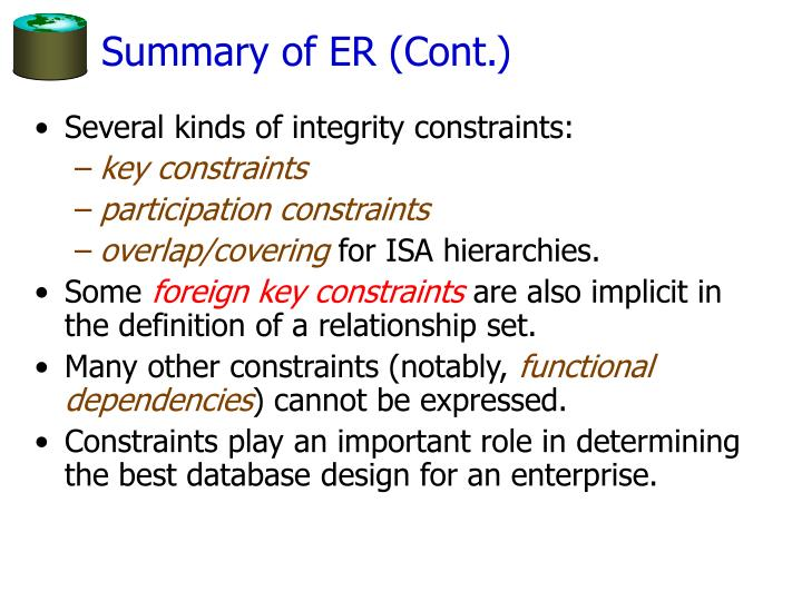 Summary of ER (Cont.)