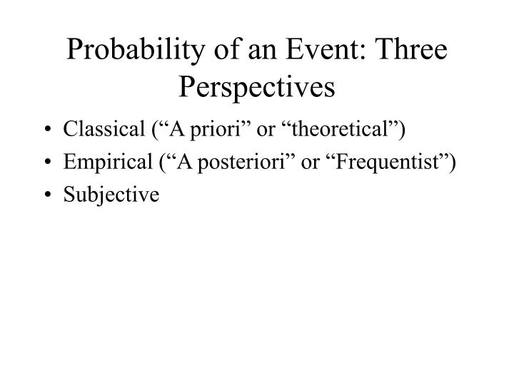 Probability of an Event: Three Perspectives