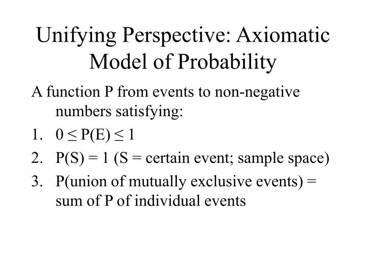 Unifying Perspective: Axiomatic Model of Probability