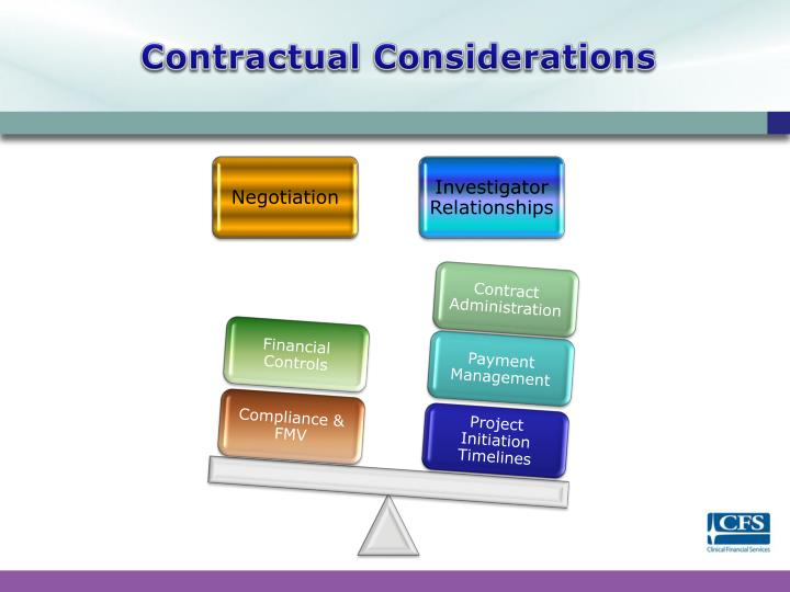 Contractual Considerations