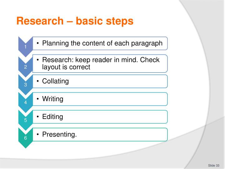 Research – basic steps
