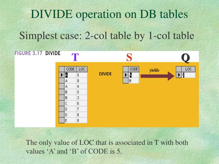 DIVIDE operation on DB tables