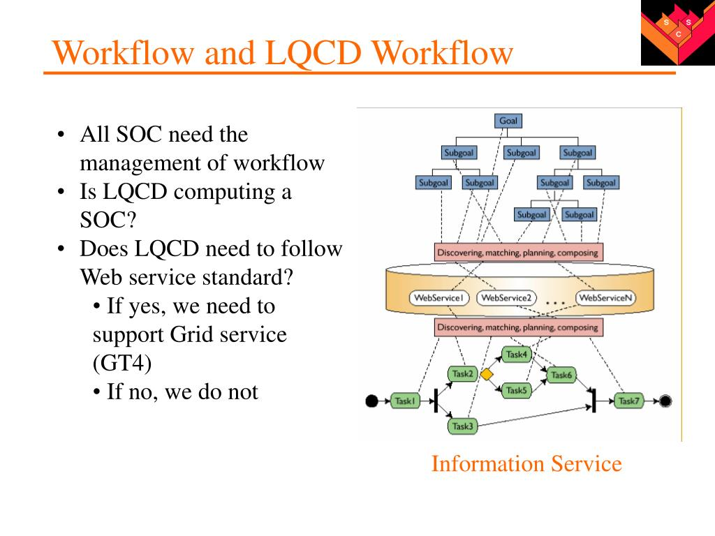 PPT - Service, Grid Service and Workflow PowerPoint