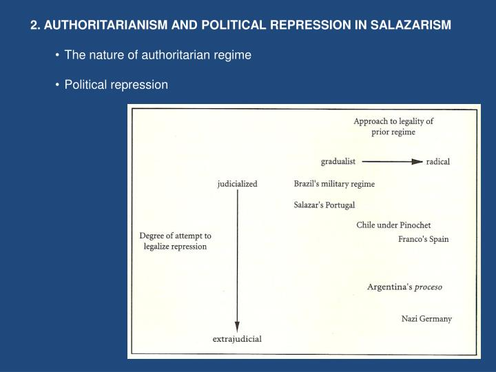 2. AUTHORITARIANISM AND POLITICAL REPRESSION IN SALAZARISM