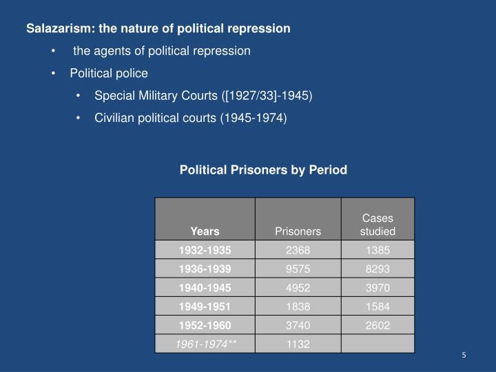 Salazarism: the nature of political repression