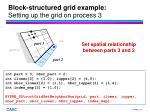 block structured grid example setting up the grid on process 33