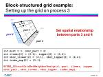 block structured grid example setting up the grid on process 34