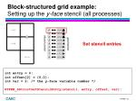 block structured grid example setting up the y face stencil all processes1