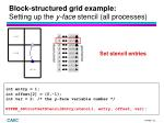 block structured grid example setting up the y face stencil all processes2