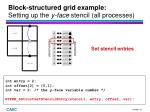 block structured grid example setting up the y face stencil all processes3