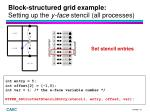 block structured grid example setting up the y face stencil all processes6