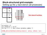 block structured grid example setting up the y face stencil all processes7