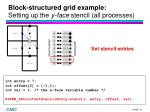 block structured grid example setting up the y face stencil all processes8