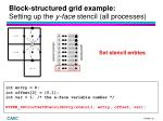 block structured grid example setting up the y face stencil all processes9