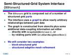 semi structured grid system interface sstruct2