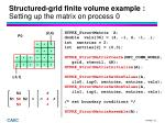 structured grid finite volume example setting up the matrix on process 0
