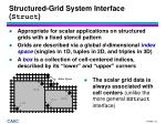 structured grid system interface struct