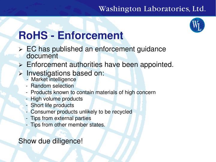 RoHS - Enforcement