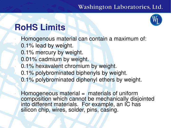 RoHS Limits