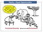 functional diversity environment
