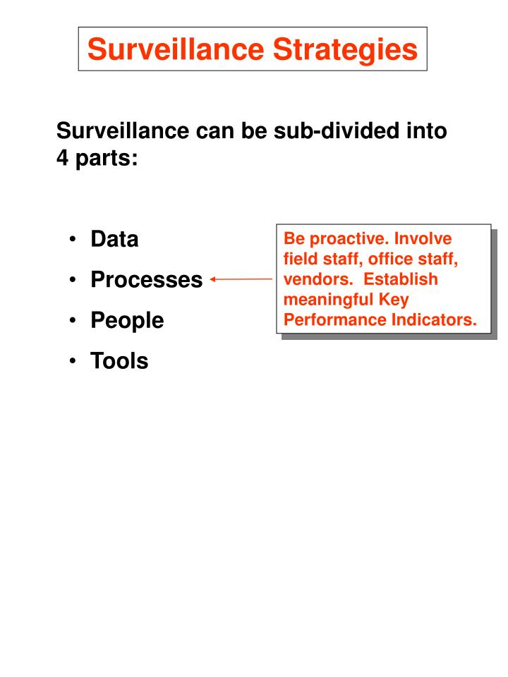 Surveillance Strategies